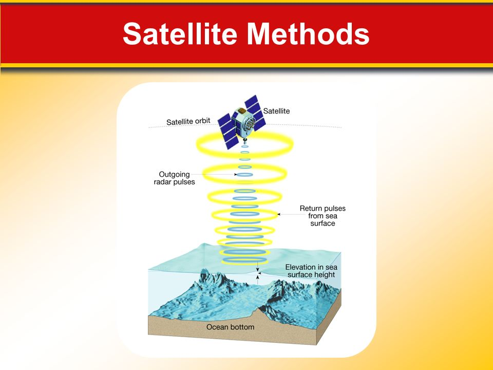 Satellite Methods Makes no sense without caption in book