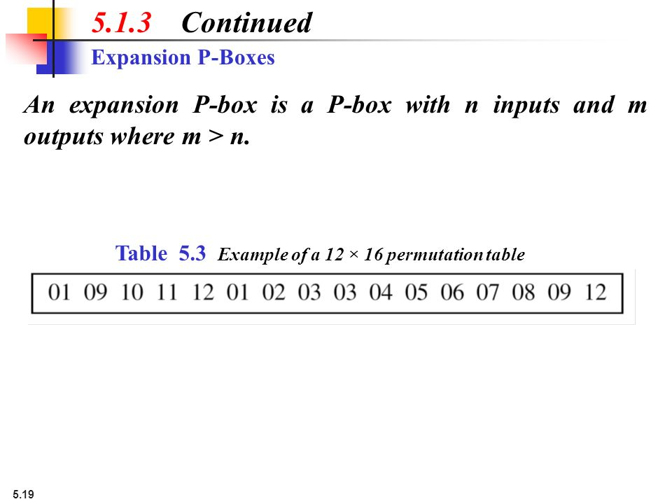 5.1.3 Continued Expansion P-Boxes. An expansion P-box is a