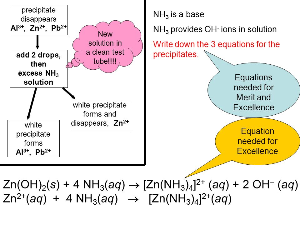 Qualitative Analysis Cations - ppt video online download