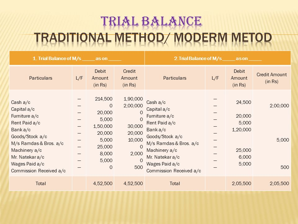 TRIAL BALANCE TRADITIONAL METHOD/ MODERM METOD