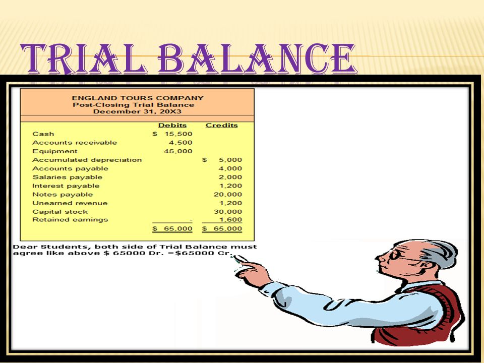 when a trial balance balances it The first step toward interpreting the financial results of your business is preparing a trial balance report basically, a trial balance is a balances then, you total the debit and credit columns if the totals at the bottom of the two columns are the same, the trial is a.