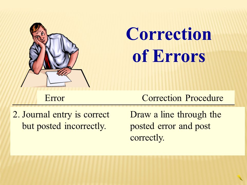 Correction of Errors Error Correction Procedure. Error Correction Procedure.