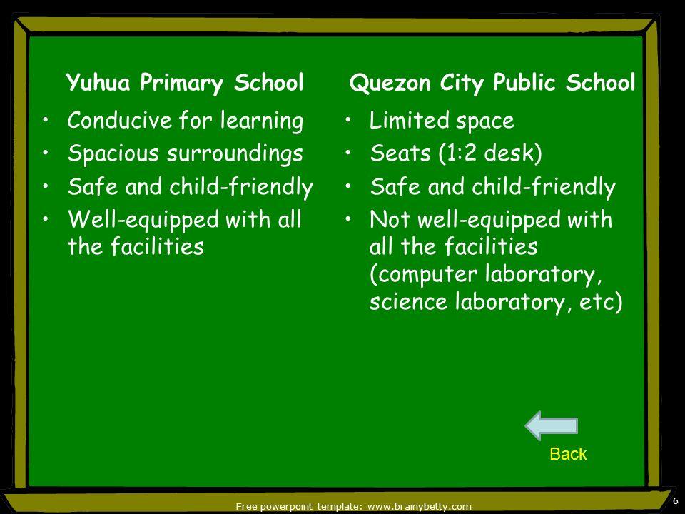 Philippine public school setting ppt video online download 6 free powerpoint toneelgroepblik Gallery
