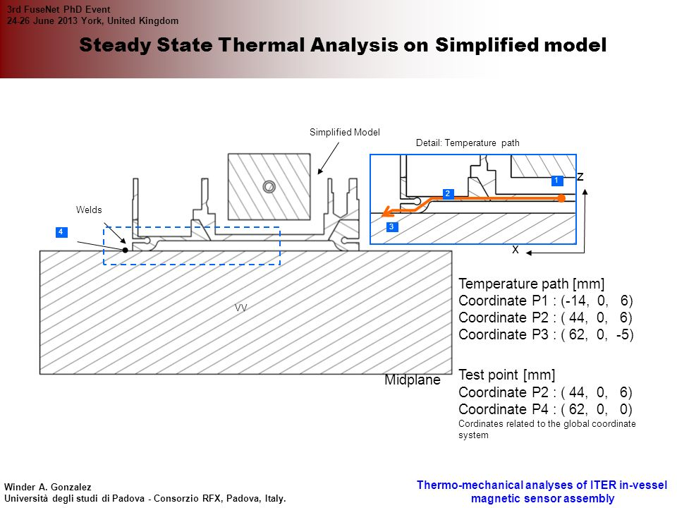 Steady State Thermal Analysis on Simplified model
