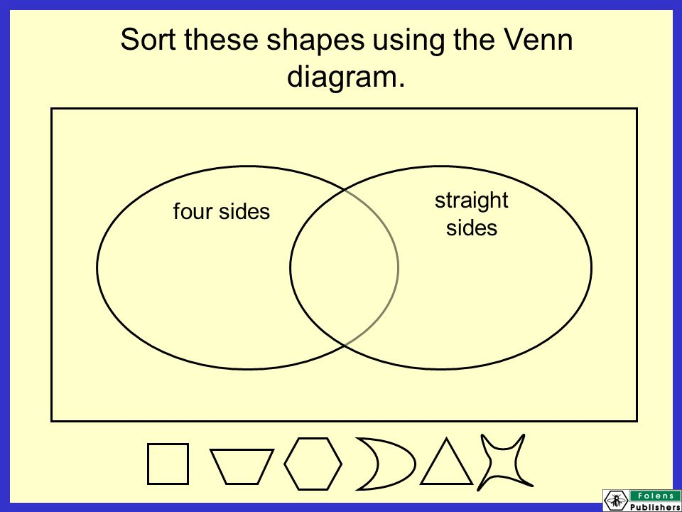 Sorting Shapes In A Venn Diagram Powerpoint Twinkl Mandegarfo
