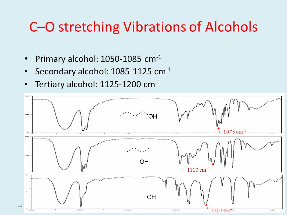 how to tell if its a primary or secondary alcohol