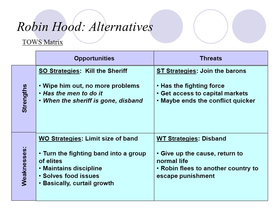 analysis of robin hood case Start studying robin hood case analysis learn vocabulary, terms, and more with flashcards, games, and other study tools.
