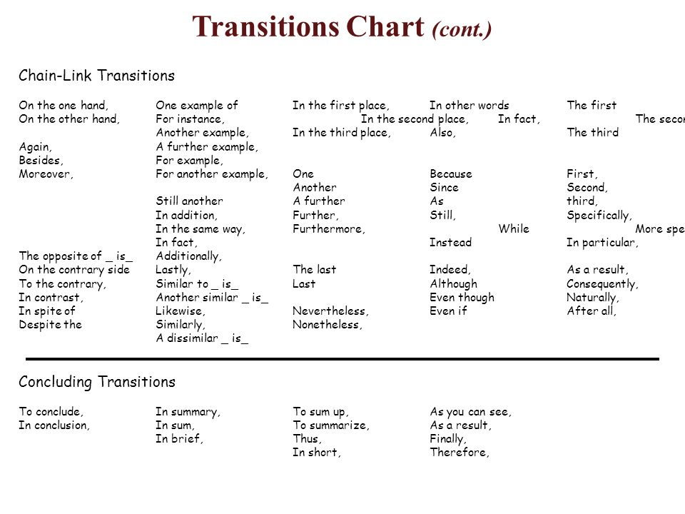 Good Transitions For Expository Essays – 676715