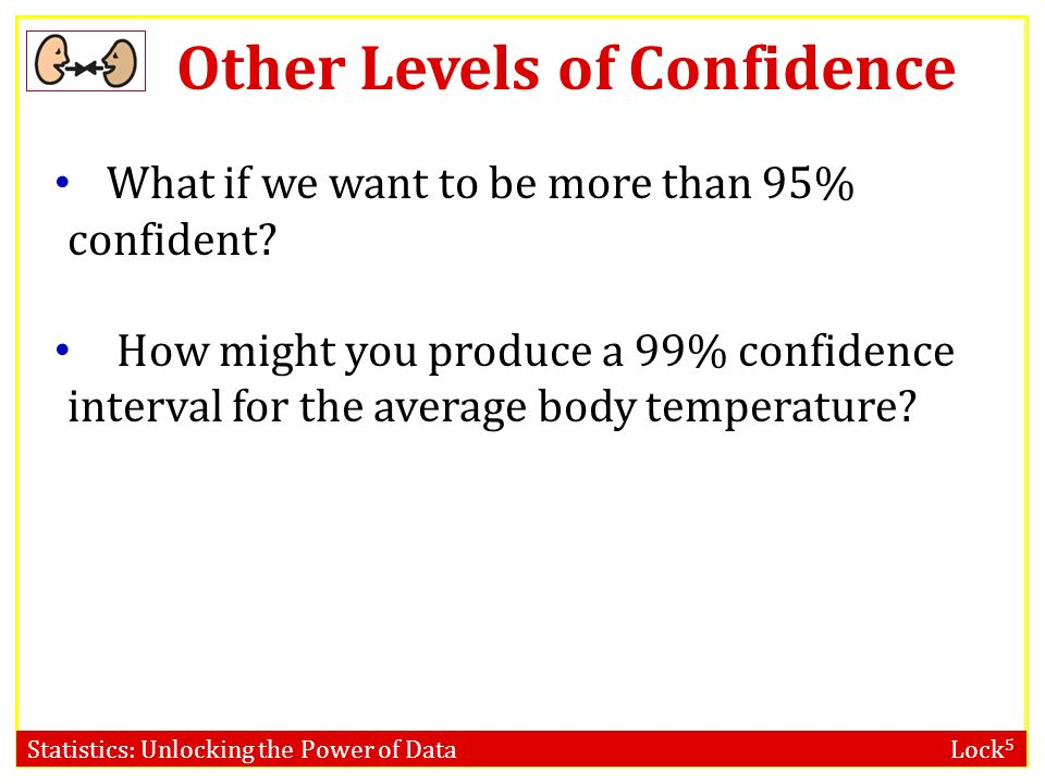 how to build your confidence level
