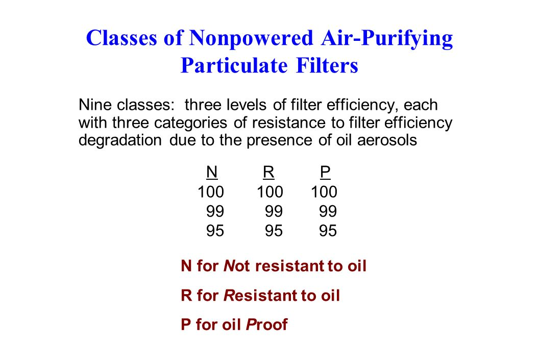 Classes of Nonpowered Air-Purifying Particulate Filters