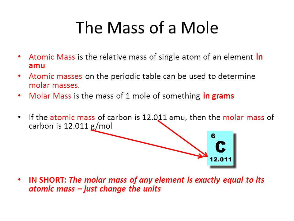Formula mass and mole calculations