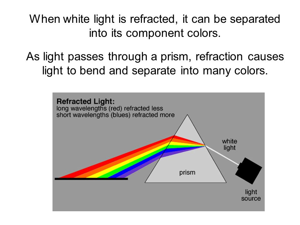 refraction and prism essay Refraction by an equilateral prism discover how the incident angle of white light entering the prism affects the degree of dispersion and the angles of individual.