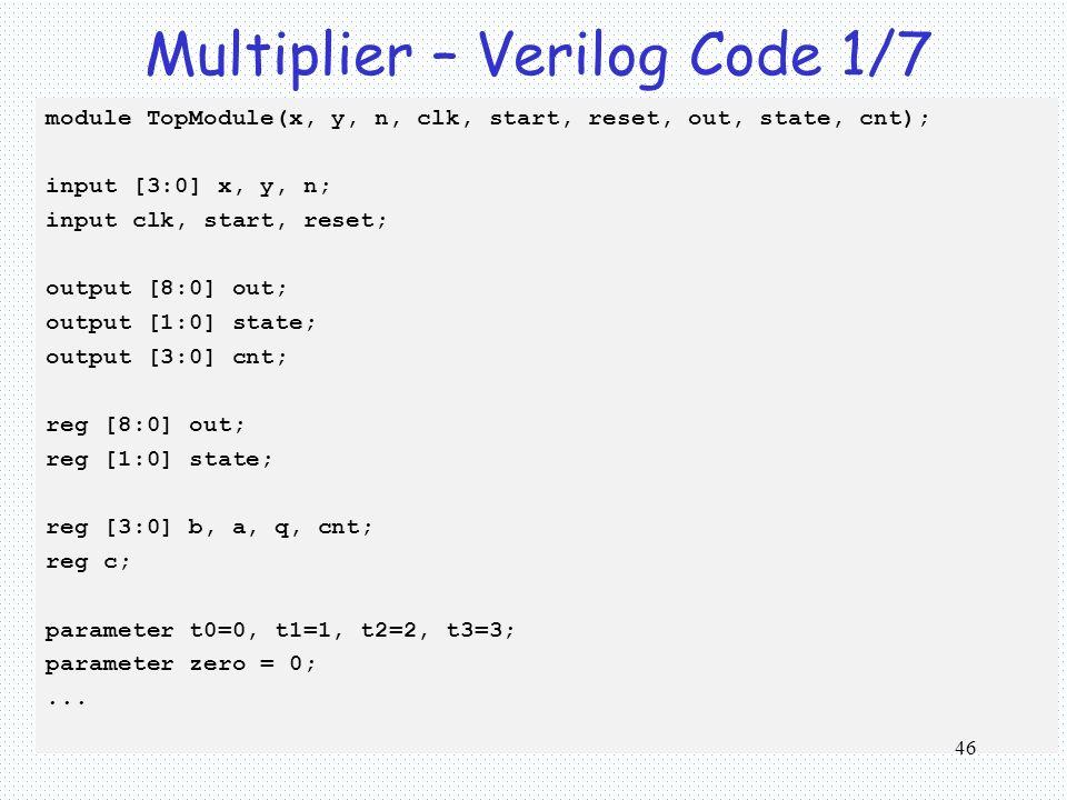 n bit multiplier verilog code for priority