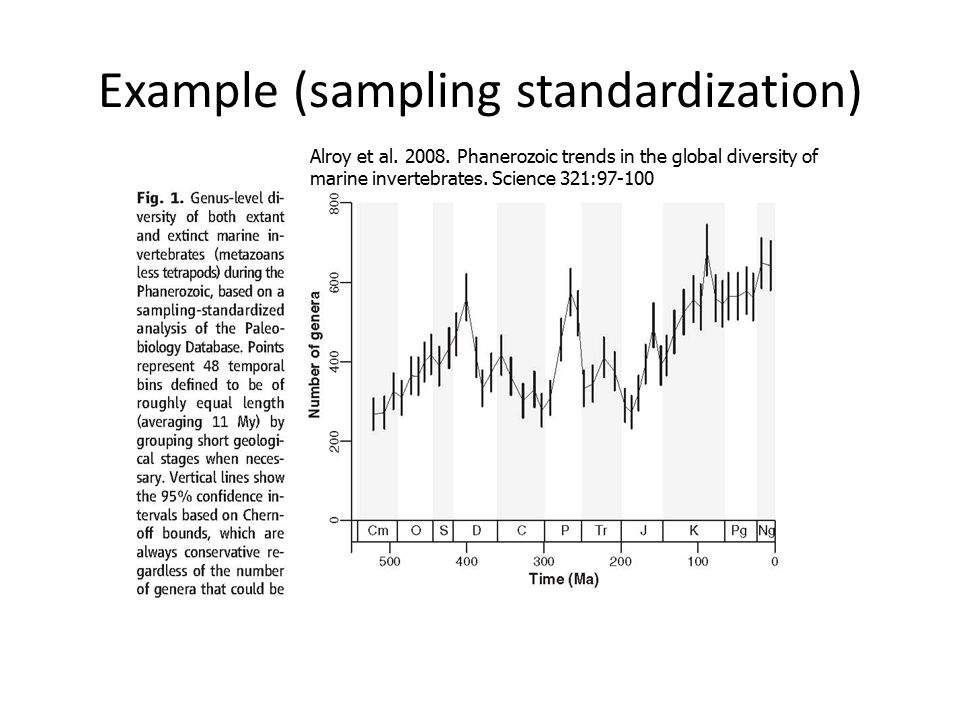 Example (sampling standardization)