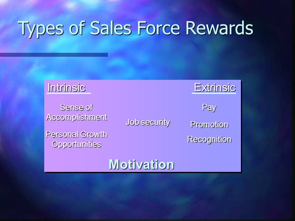 anth 3 types of rewards Extrinsic rewards differ from intrinsic rewards which are generally qualitative in nature such as a challenging work assignment, involvement in key decisions, a better rank in the work hierarchy, etc.