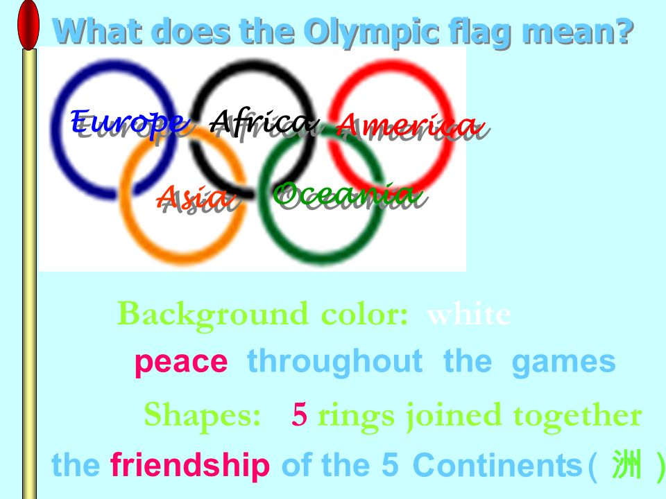 List Of Synonyms And Antonyms Of The Word Olympic Rings And Continents