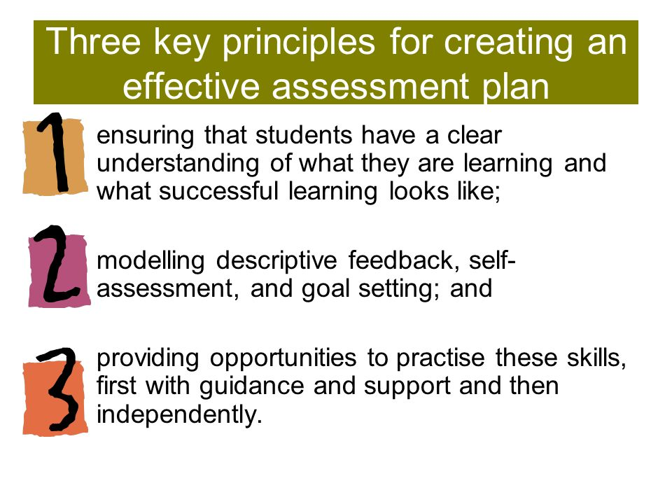 understanding the principles of assessment 1 understand the principles and requirements of assessment 1 explain the functions of assessment in learning and development assessment is carried out to evaluate.