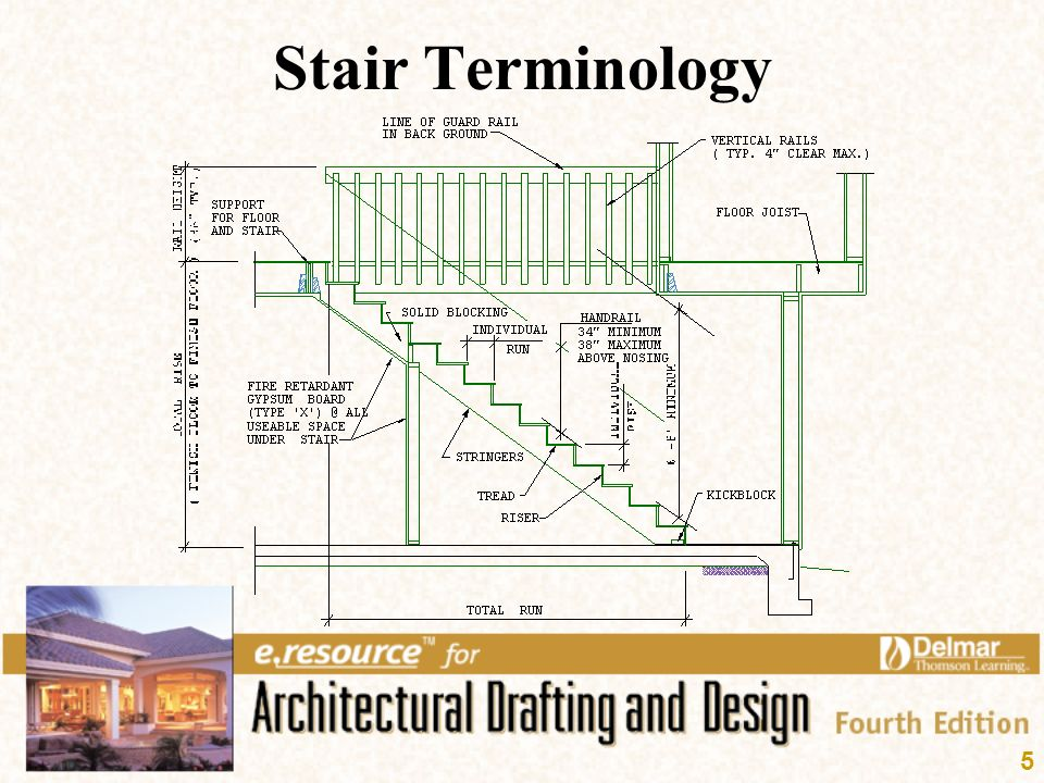 Stair Construction And Layout Ppt Video Online Download