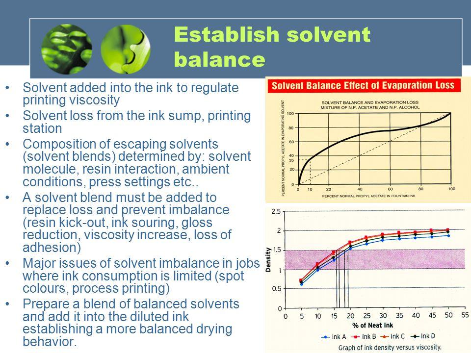 solvent violet 26 solvent based printing inks ppt video online download