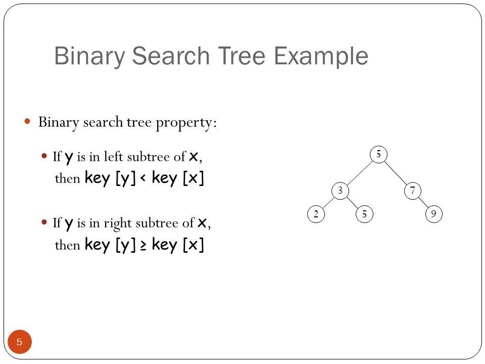 Binary Search Tree Qamar Abbas. - ppt video online download