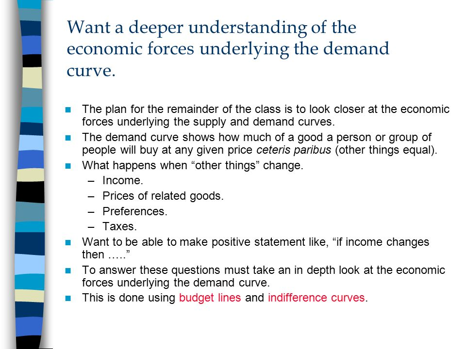 supply and demand and budget line The effect of a parallel shift in the budget line by brian bass changing economic forces can cause shifts in demand and supply curves [demand curve.