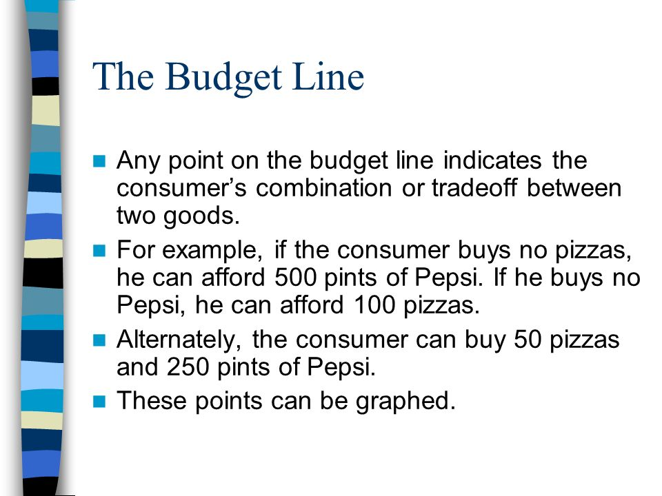 consumer theory and budget line
