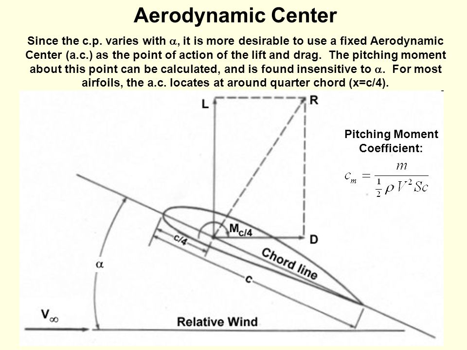 lift drag and moment of a From summary: the lift, drag, and pitching-moment characteristics of the agard calibration model b as determined in the langley 9-inch supersonic tunnel are presented at mach numbers of.