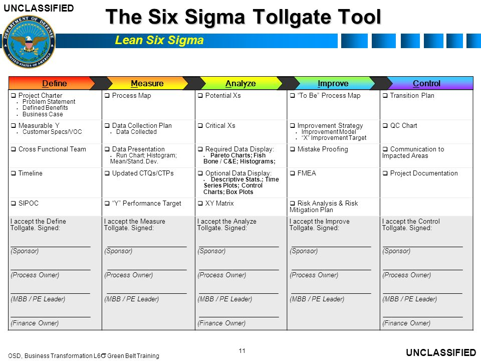 six sigma project charter case study Featured Resources