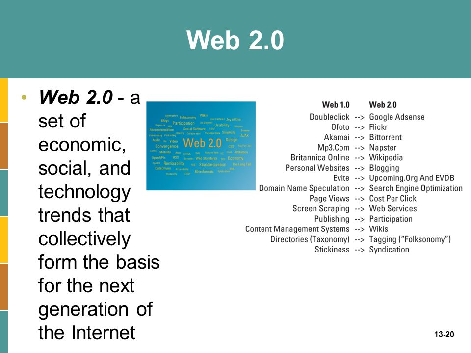 Web 2.0 Web 2.0 - a set of economic, social, and technology trends that collectively form the basis for the next generation of the Internet.