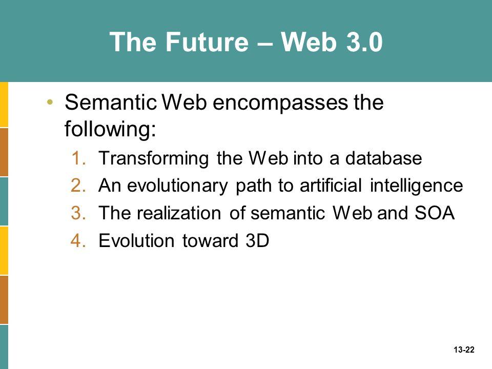 The Future – Web 3.0 Semantic Web encompasses the following: