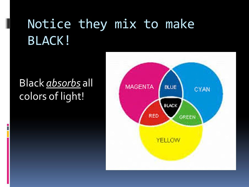 What Colors To Mix To Make Black 28 Images What Two