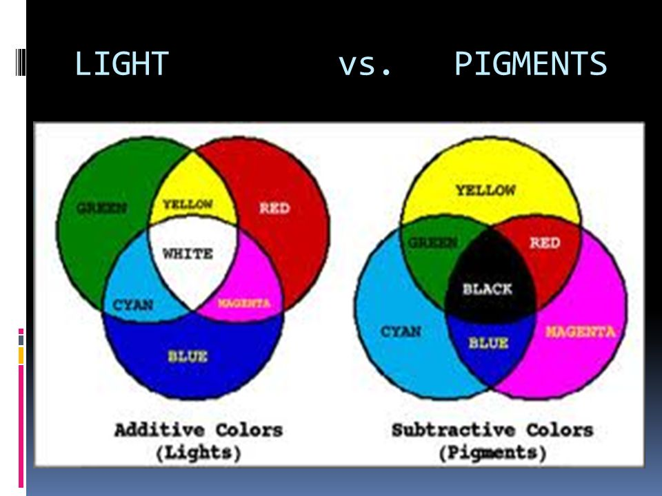 17 LIGHT Vs PIGMENTS