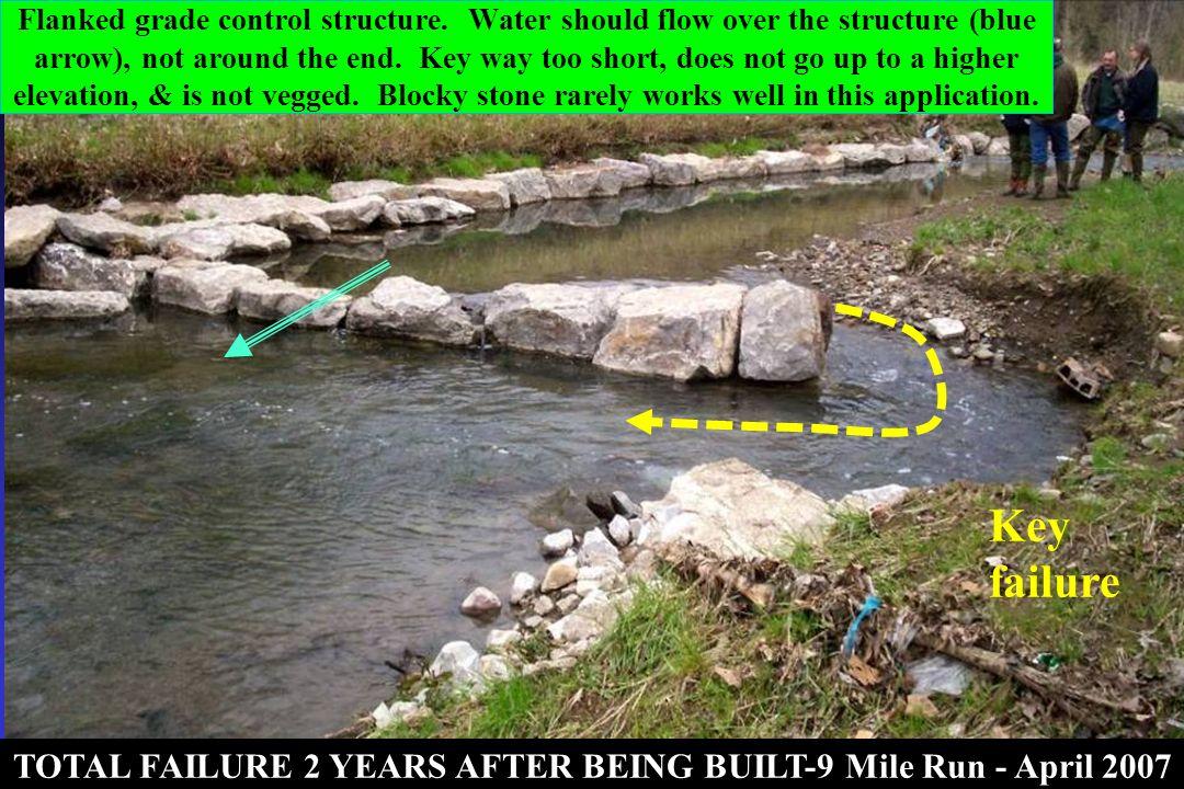 Elevation End Elevation Plan : Soil choked stone keys with vegetation ppt video online