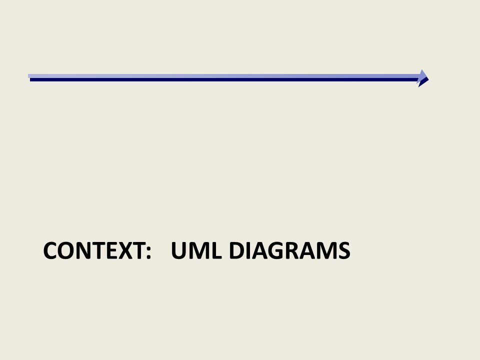 Behavioral Modeling With Uml Ppt Download