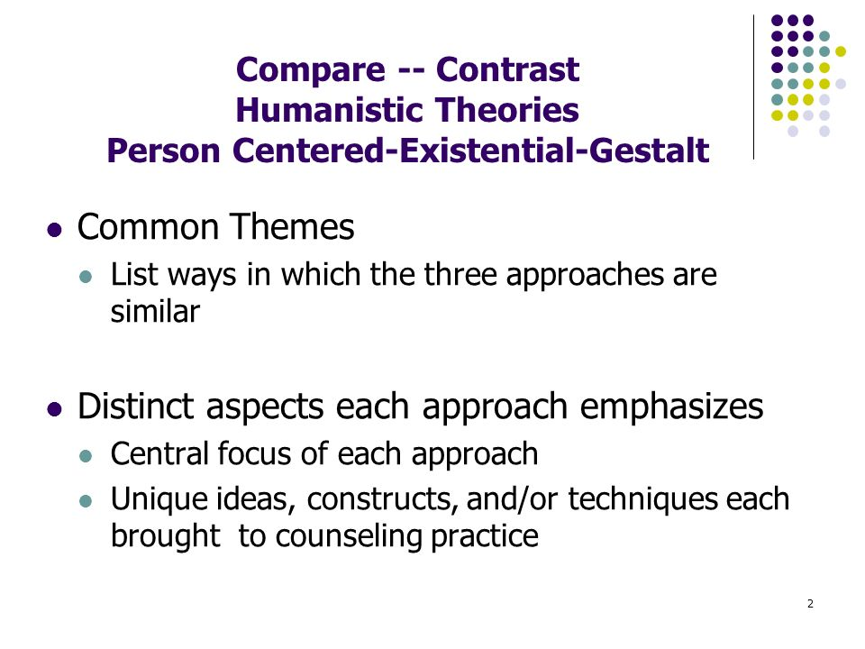 compare skinner and bandura Free bf skinner papers  - the representative theorists withing the learning perspective skinner, bandura and pavlov are theorists in my opinion which.