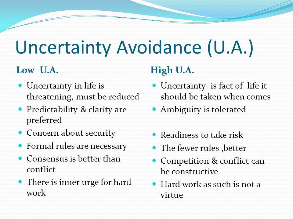 Uncertainty Avoidance (U.A.)