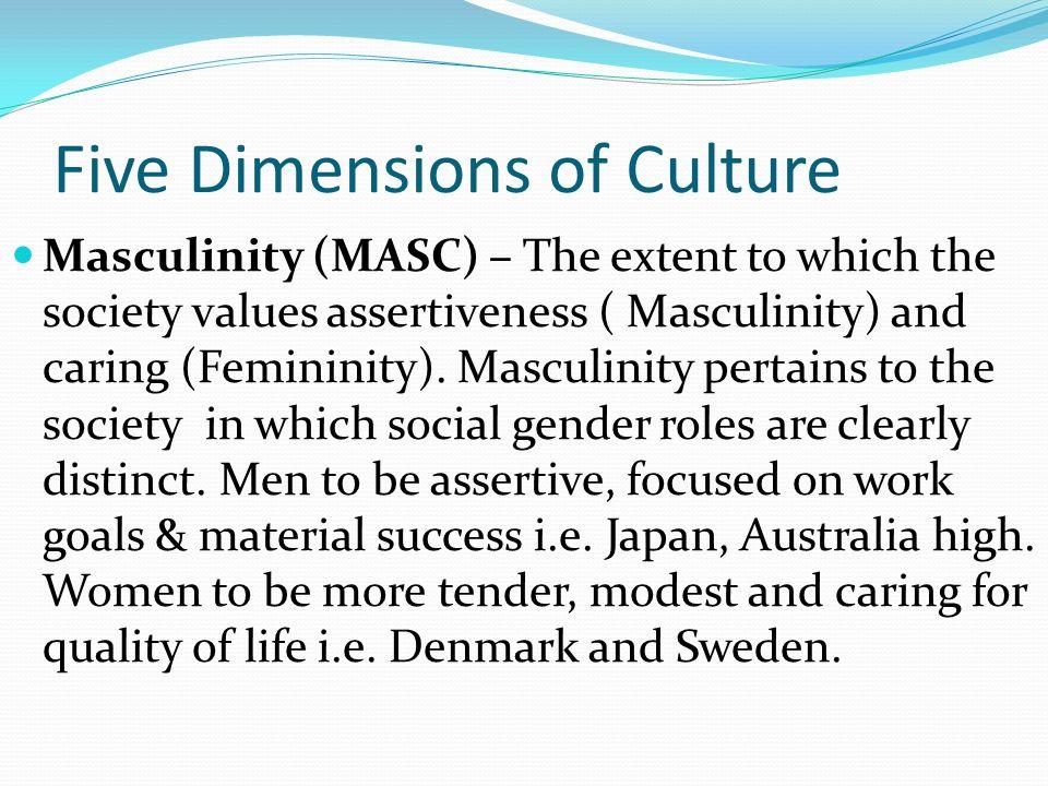 Five Dimensions of Culture