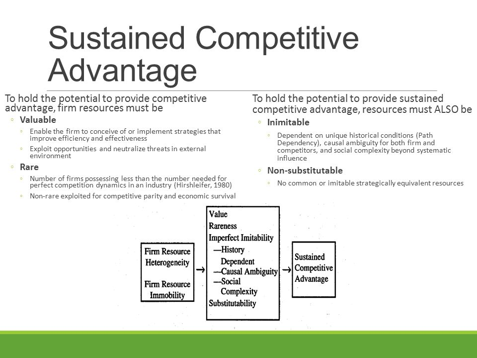 firm resources and sustained competitive advantage pdf
