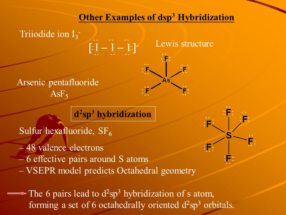 HYBRIDIZATION IN SQUARE PLANER COMPLEXS - ppt video online ...