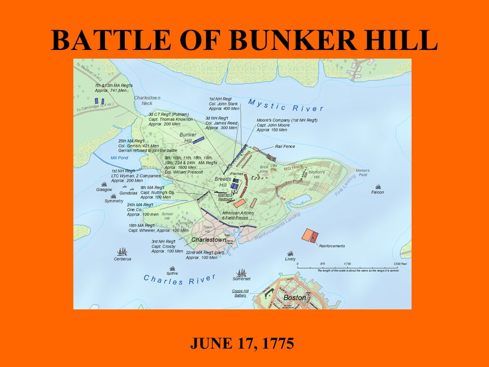 bunker hill importance