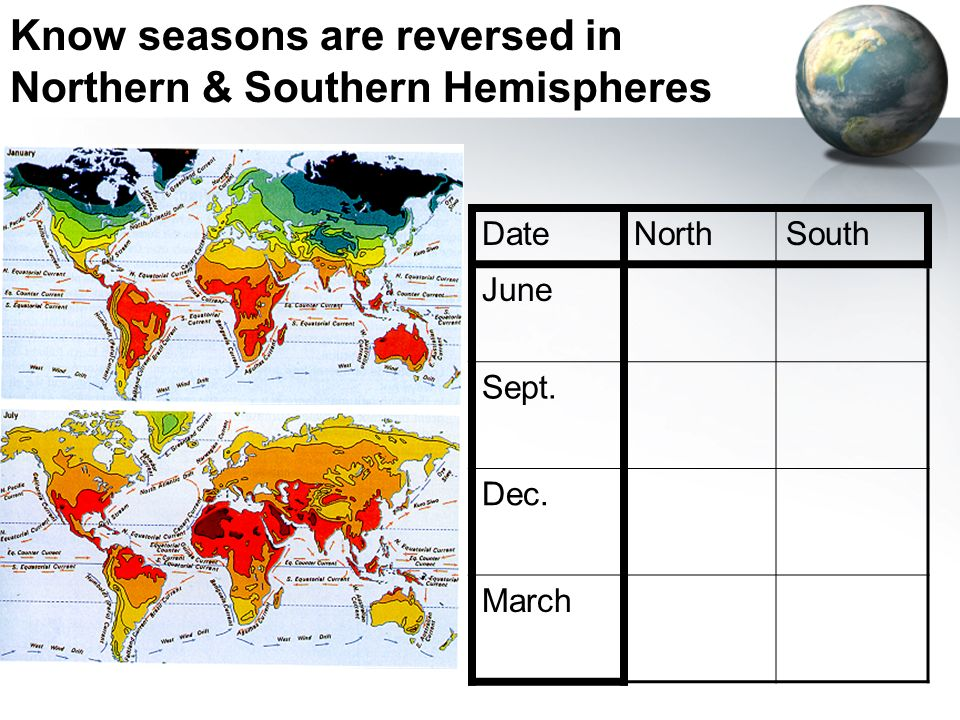 World Climate Patterns Earth-Sun Relations - ppt video ...