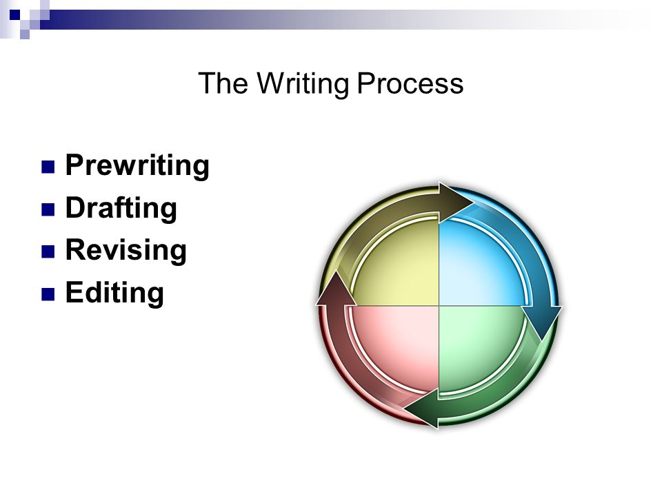 prewriting writing revising Academic writing is a recursive process that involves prewriting, writing, revision, and editing the writer may loop back to previous steps again and again, revisiting the idea, the research, and the focus over and over during the drafting, revising, and editing phases.