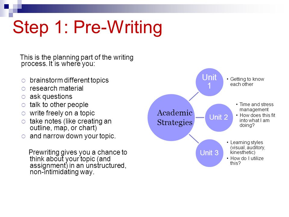steps for prewriting an essay Start studying writing process learn vocabulary prewriting (also called examples of student's essays.