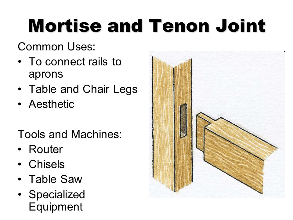 Mortise And Tenon Joint ~ Wood joinery common joints ppt video online download