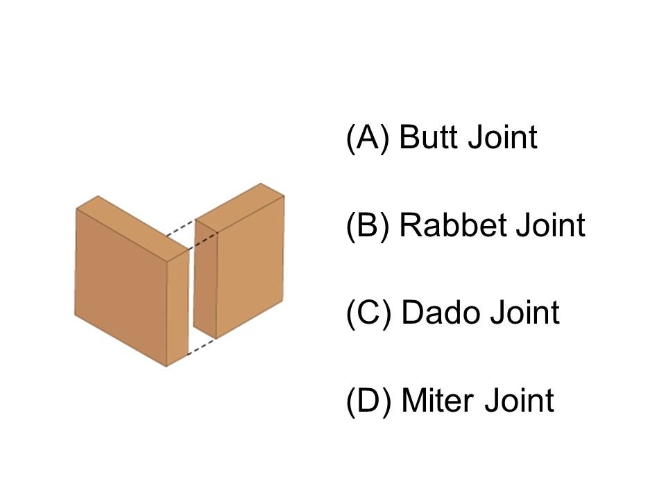 New Rabbet Miter Joint A HowTo Video