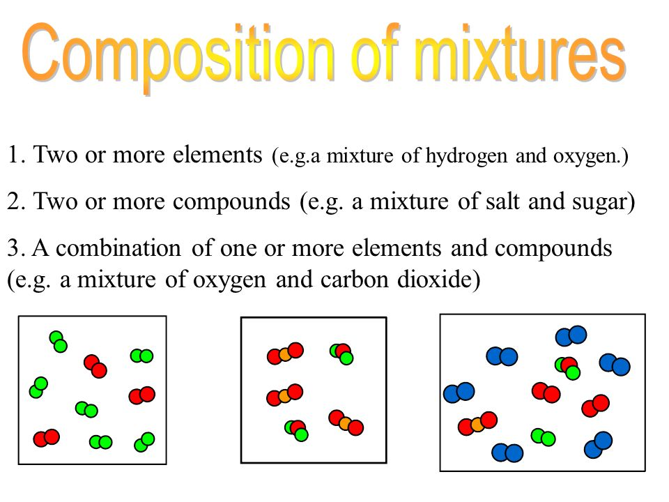 Composition of mixtures