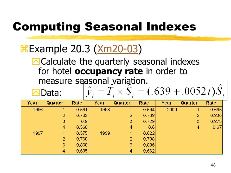 Time Series Analysis And Forecasting Ppt Video Online