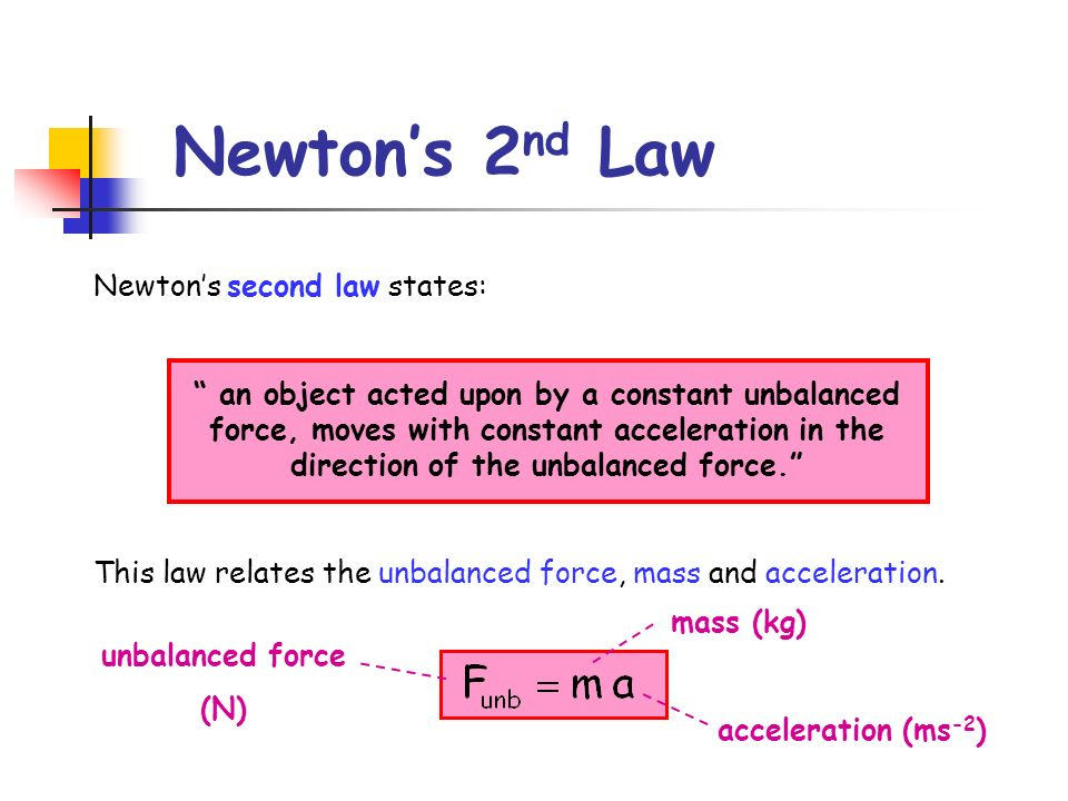 an experiment on newtons 2nd law force vs acceleration to determine the relationship between the for Newton's second law physics 211: newton's second law relationship between net force and acceleration newtons 2nd law_iidoc.