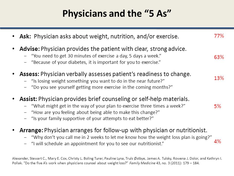 Physicians and the 5 As