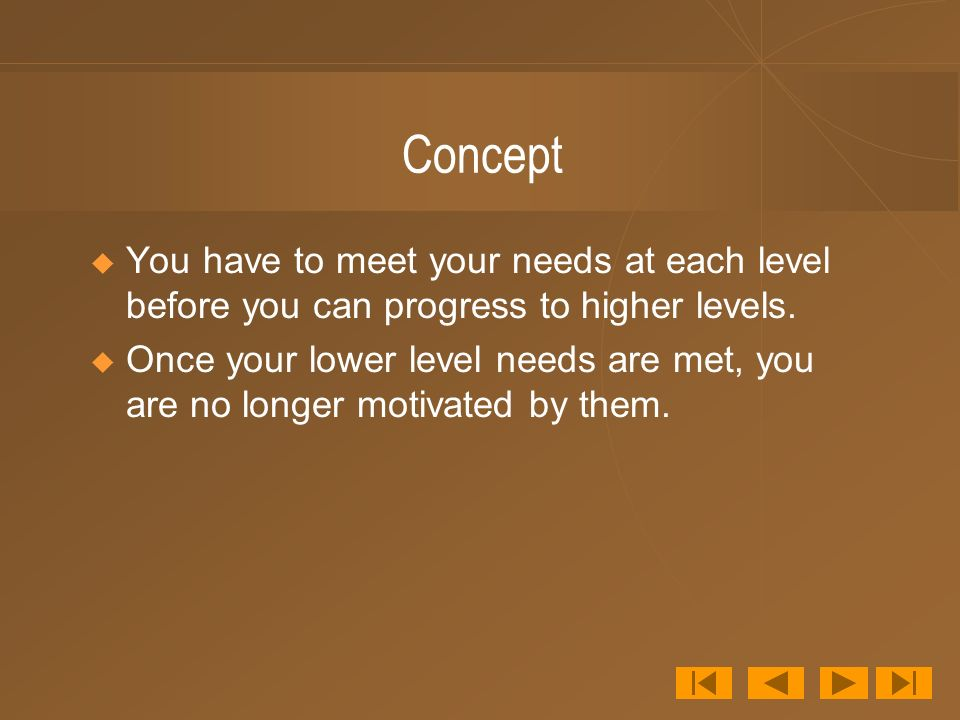 Concept You have to meet your needs at each level before you can progress to higher levels.